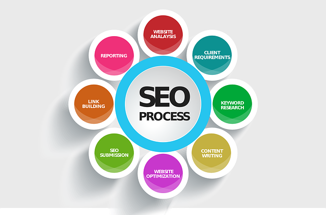 SEO Marketing In the Finest SEO Service Providers