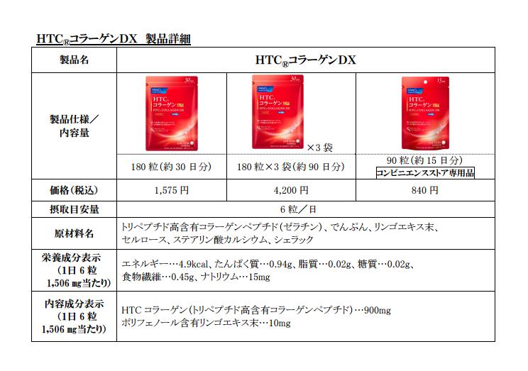 HTCコラーゲン特別価格